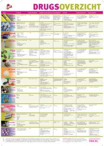 drugsoverzicht-page-001